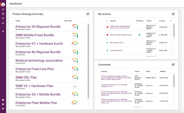 Health check dashboard
