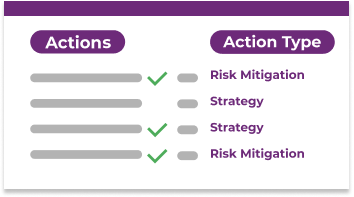 Manage risk and resolve issues