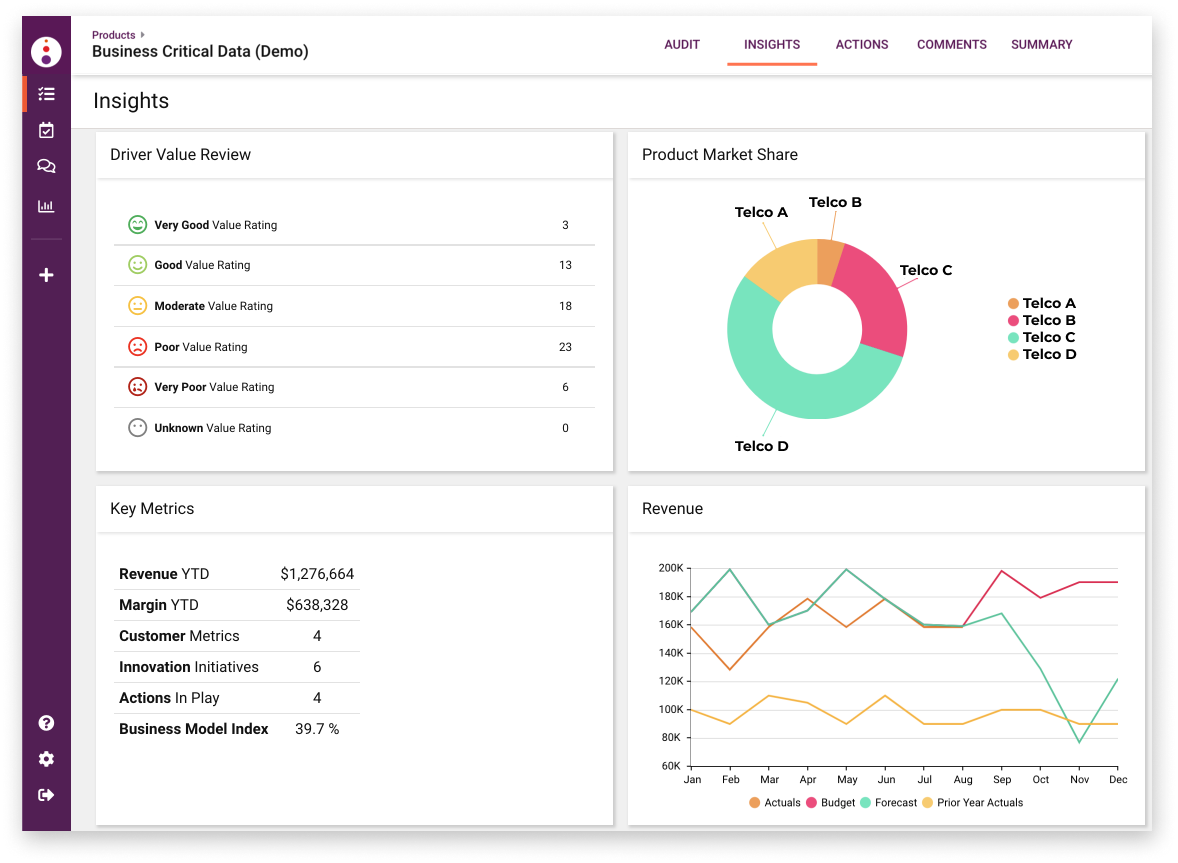 Skyjed lifecycle management software